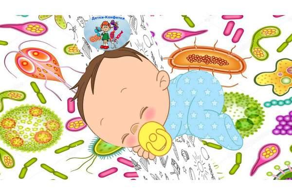 Дисбактериоз кишечника у детей раннего возраста.