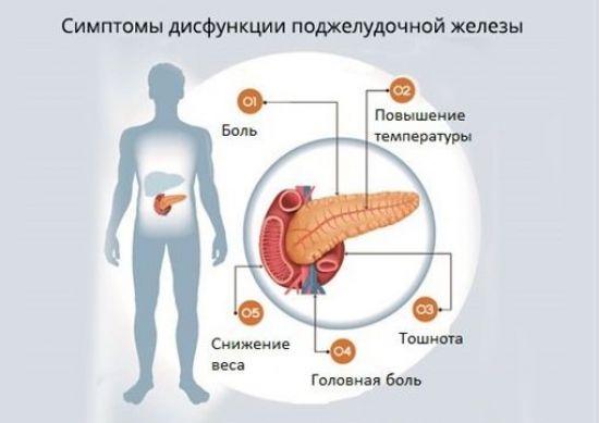Современные аспекты диагностики и лечения панкреатической недостаточности у детей